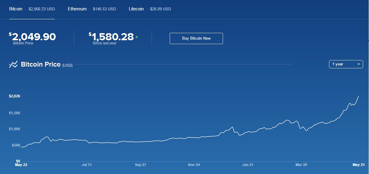 phoenix cryptocurrency exchange